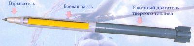 авиационна ракета C-8ОФП