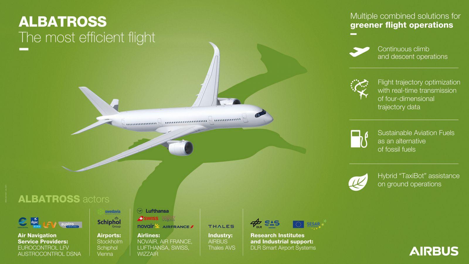 Airbus и партньори с проект за по-енергийно ефективни полети