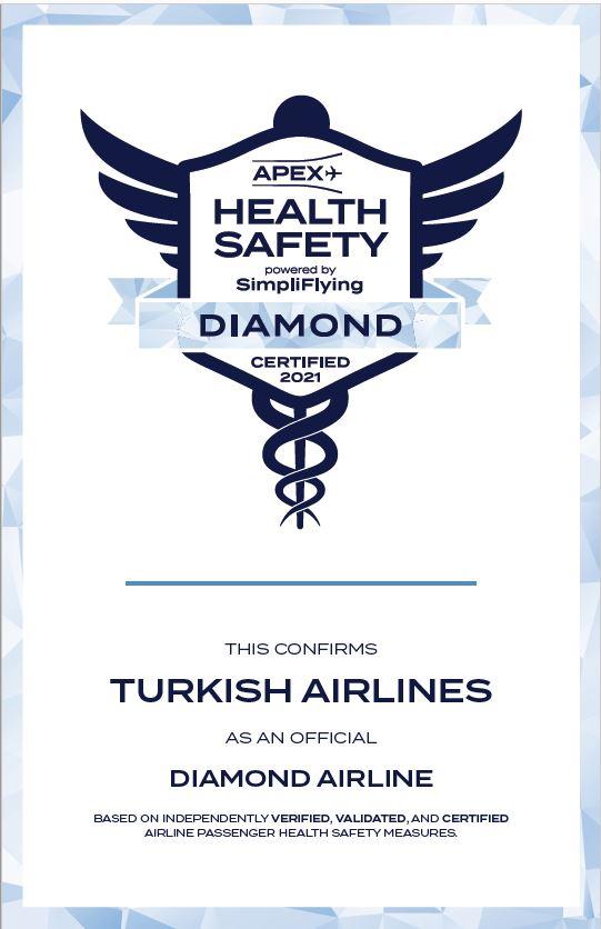 Turkish Airlines получи най-високото отличие за безопасност на APEX