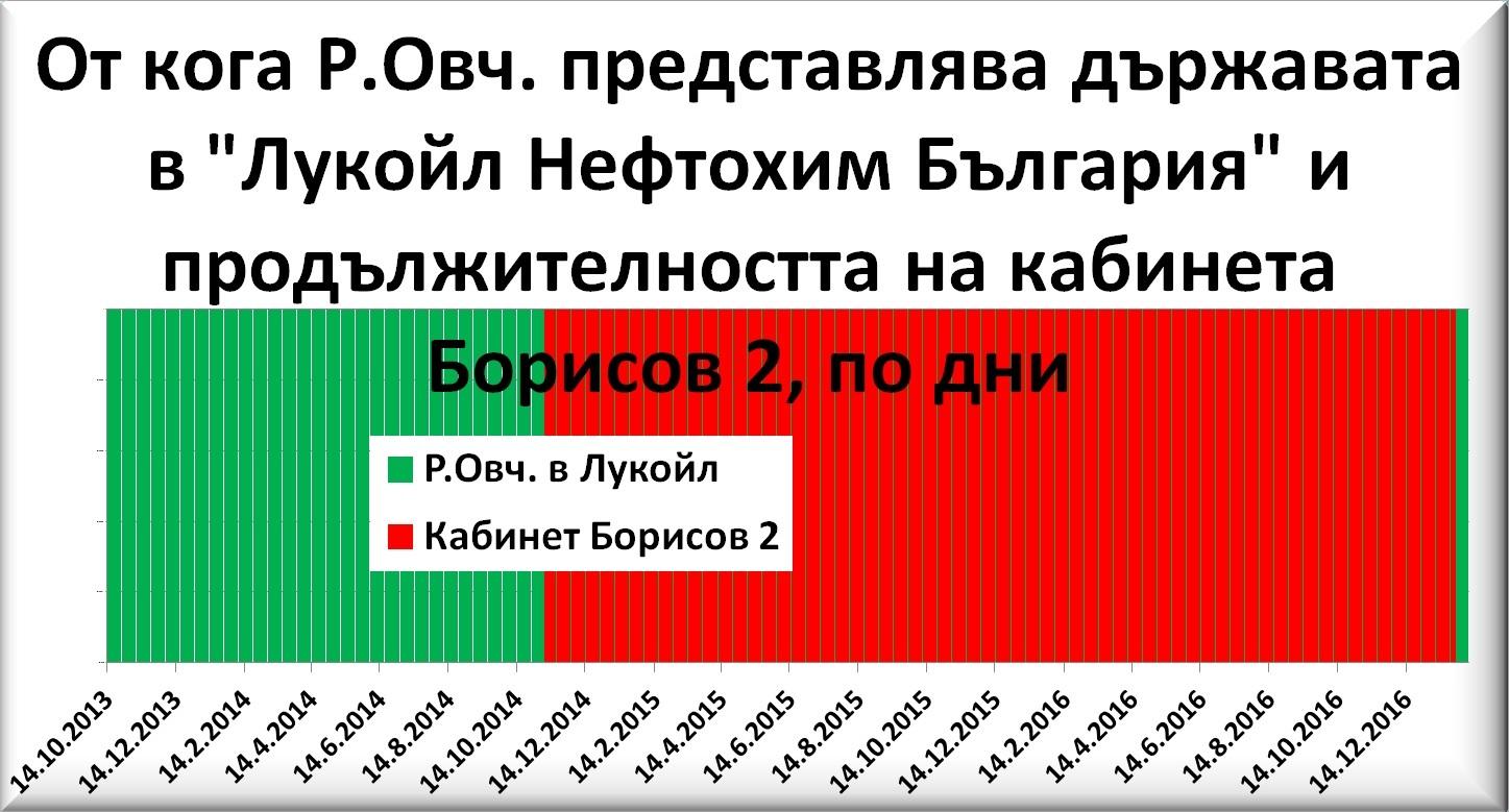 Борисов: Пенсионери, още ли шавате бе ?