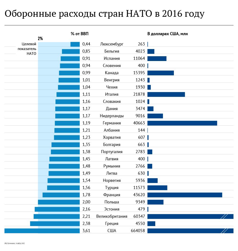 НАТО НЕ Е ОТБРАНИТЕЛНА ОРГАНИЗАЦИЯ, А ПОЛИЦЕЙСКА СЛУЖБА НА САЩ ЗА КОНТРОЛ НАД ПЛАНЕТАТА