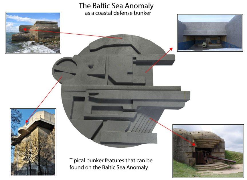 Балтийската аномалия, открита през 2011 г., продължава да озадачава учените