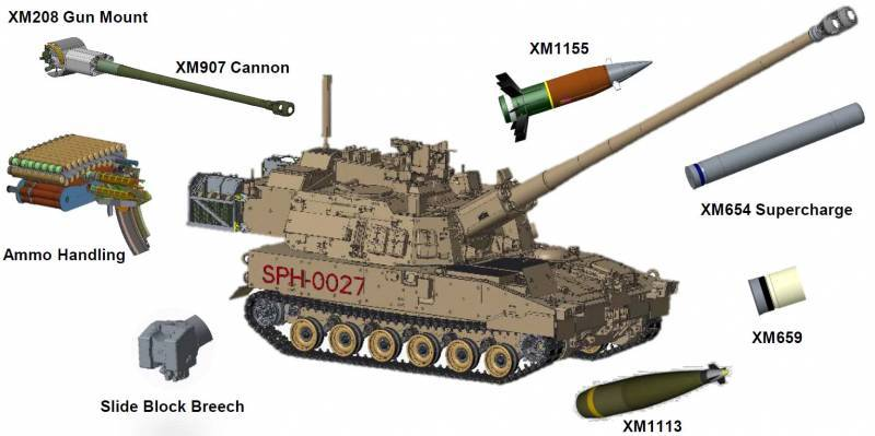 Американската армия разпореди разработването на новия активно-реактивен снаряд XM1115