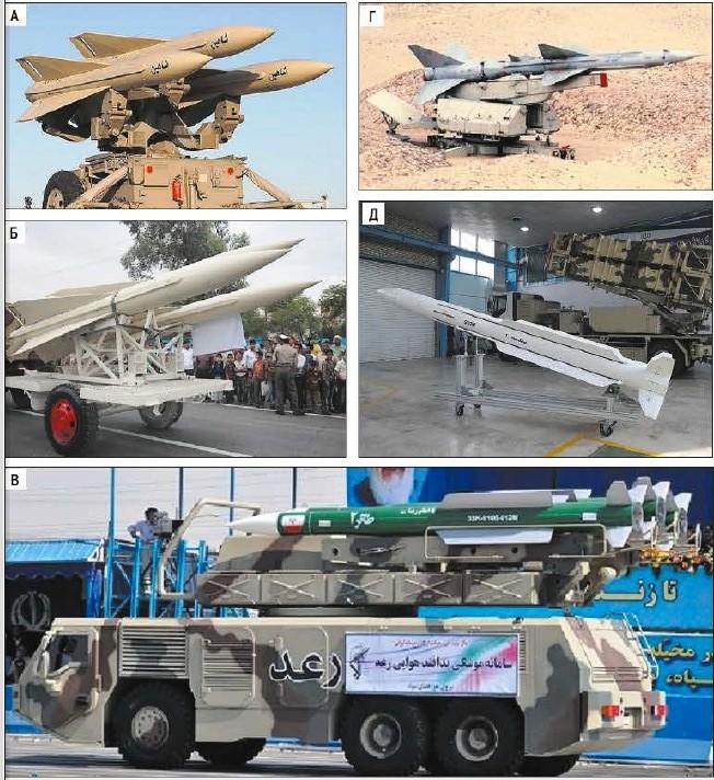 Иранските  зенитноракетни системи