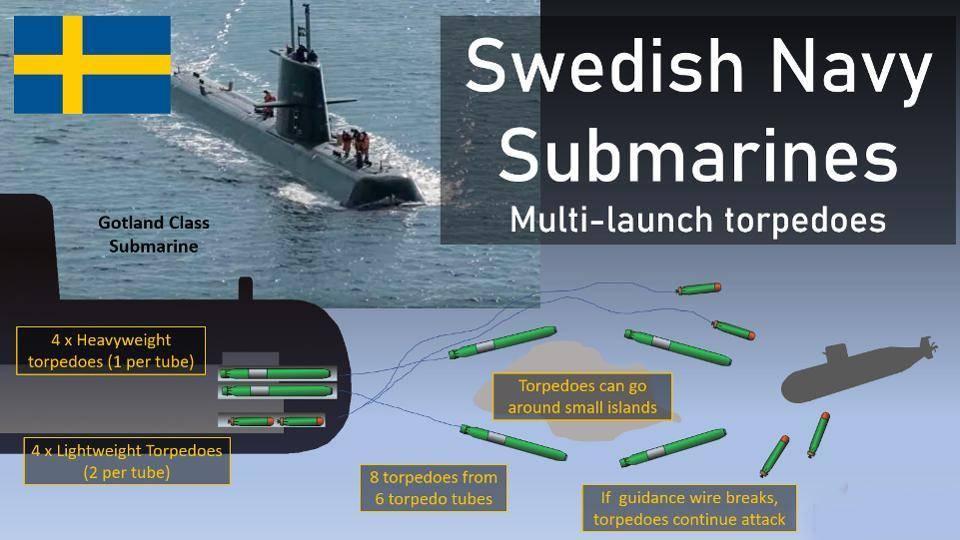 Двойният залп - особеност на шведските подводници